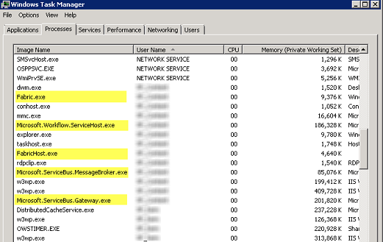 Demystifying the Windows Azure Workflow Service Account